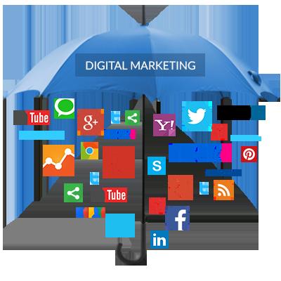 Digital Marketing Agency Mehrauli